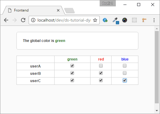 Screenshot Admin User GUI