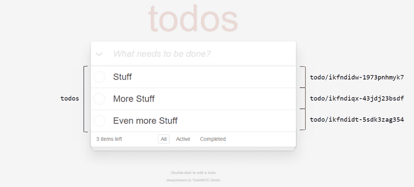 todolist with list